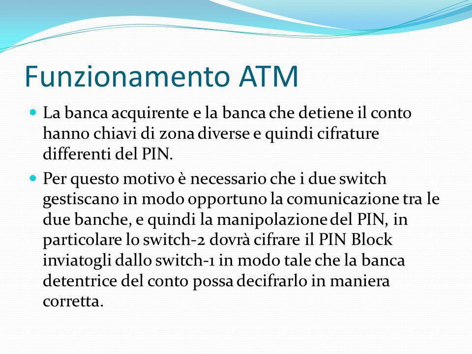 Funzionamento ATM La banca acquirente e la banca che detiene il conto hanno chiavi di zona diverse e quindi cifrature differenti del PIN. Per questo m
