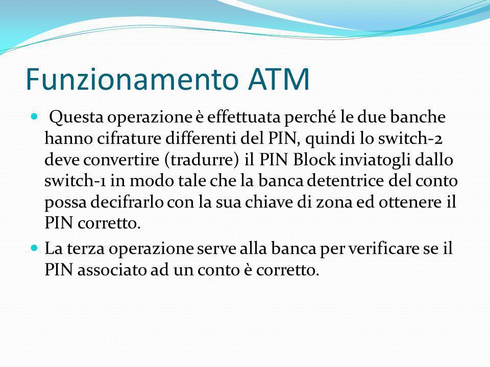 Funzionamento ATM Questa operazione è effettuata perché le due banche hanno cifrature differenti del PIN, quindi lo switch-2 deve convertire (tradurre