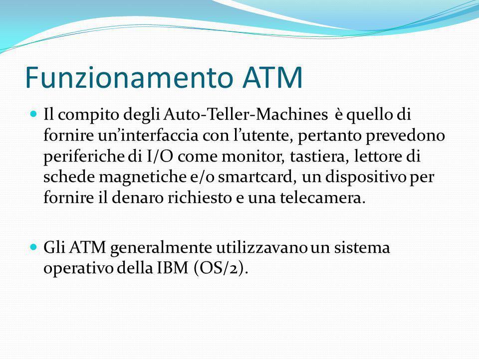 Funzionamento ATM Il compito degli Auto-Teller-Machines è quello di fornire uninterfaccia con lutente, pertanto prevedono periferiche di I/O come moni