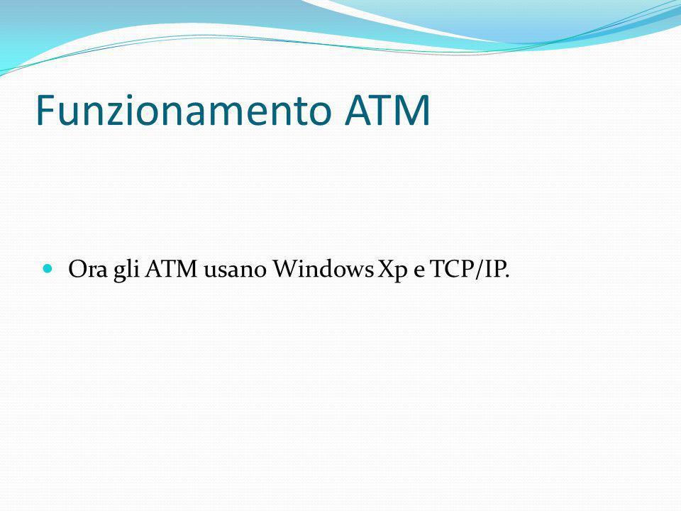 Funzionamento ATM Ora gli ATM usano Windows Xp e TCP/IP.