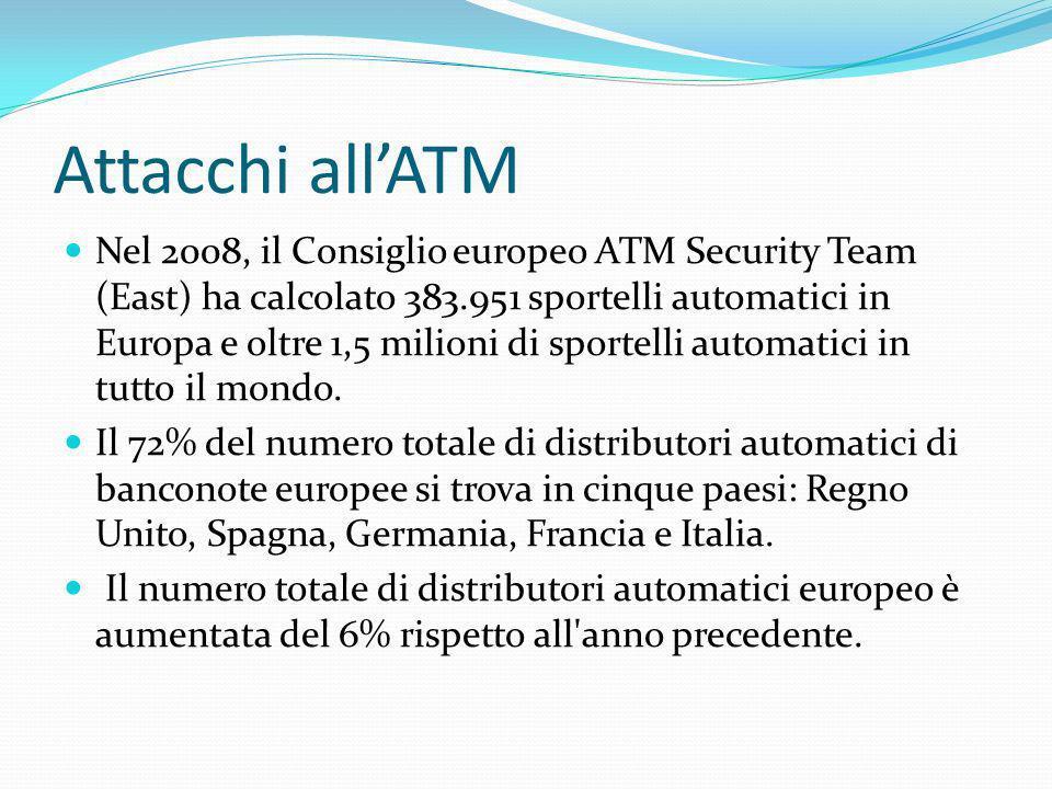Attacchi allATM Nel 2008, il Consiglio europeo ATM Security Team (East) ha calcolato 383.951 sportelli automatici in Europa e oltre 1,5 milioni di spo