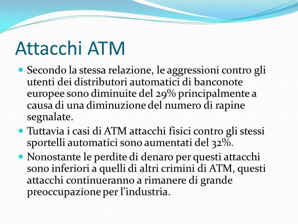 Attacchi ATM Secondo la stessa relazione, le aggressioni contro gli utenti dei distributori automatici di banconote europee sono diminuite del 29% pri