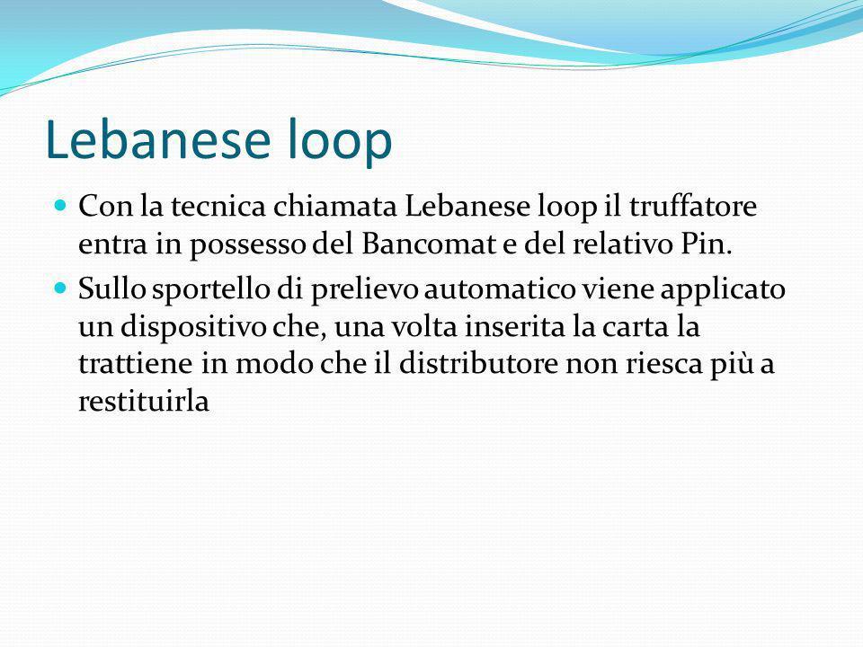 Lebanese loop Con la tecnica chiamata Lebanese loop il truffatore entra in possesso del Bancomat e del relativo Pin. Sullo sportello di prelievo autom
