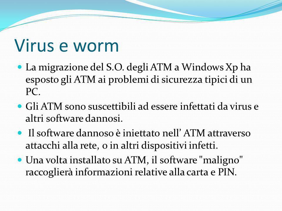 Virus e worm La migrazione del S.O. degli ATM a Windows Xp ha esposto gli ATM ai problemi di sicurezza tipici di un PC. Gli ATM sono suscettibili ad e