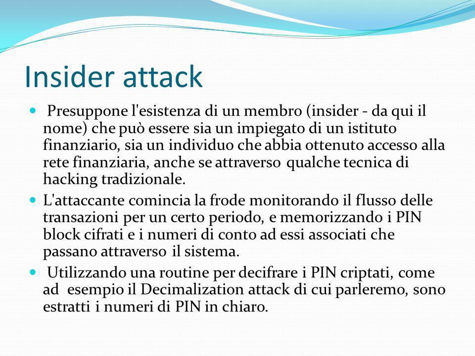 Insider attack Presuppone l'esistenza di un membro (insider - da qui il nome) che può essere sia un impiegato di un istituto finanziario, sia un indiv