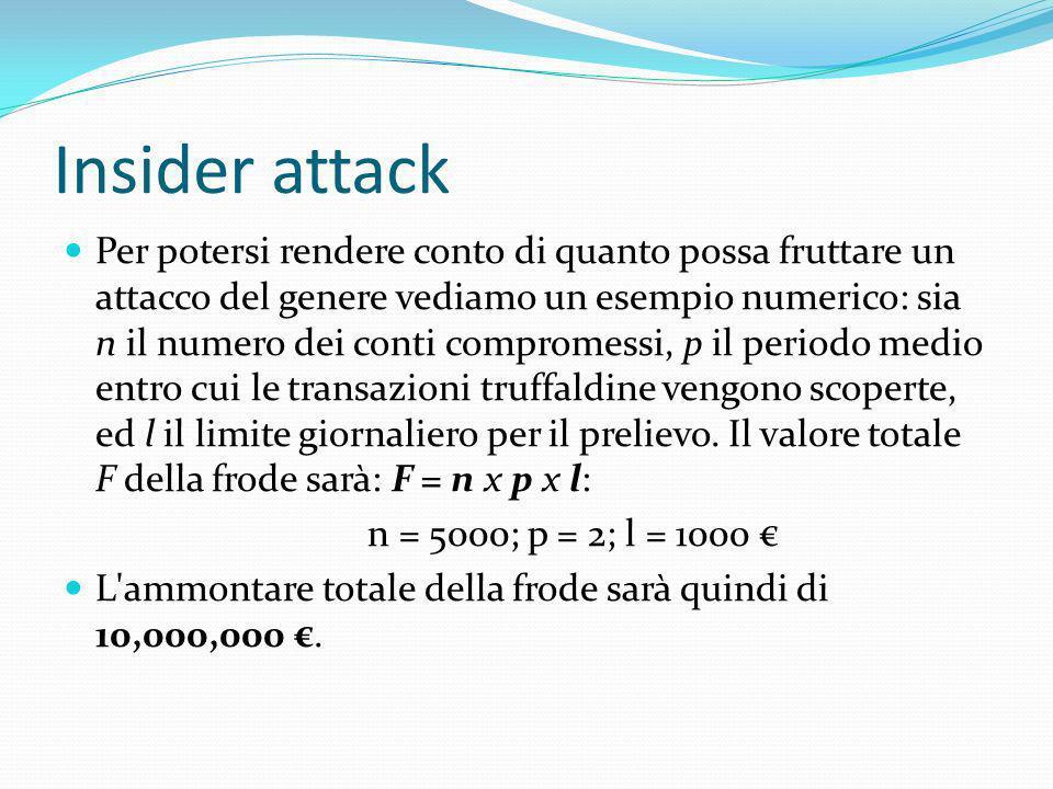 Insider attack Per potersi rendere conto di quanto possa fruttare un attacco del genere vediamo un esempio numerico: sia n il numero dei conti comprom