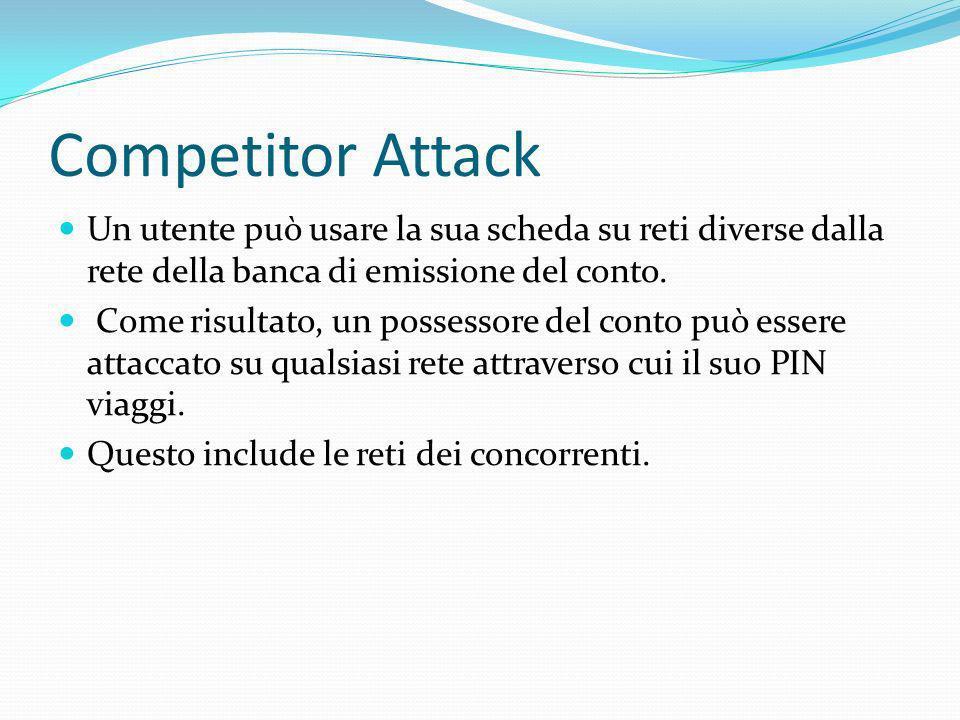 Competitor Attack Un utente può usare la sua scheda su reti diverse dalla rete della banca di emissione del conto. Come risultato, un possessore del c