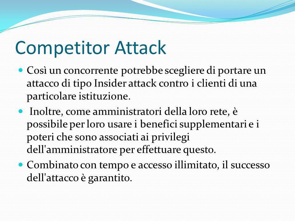 Competitor Attack Così un concorrente potrebbe scegliere di portare un attacco di tipo Insider attack contro i clienti di una particolare istituzione.