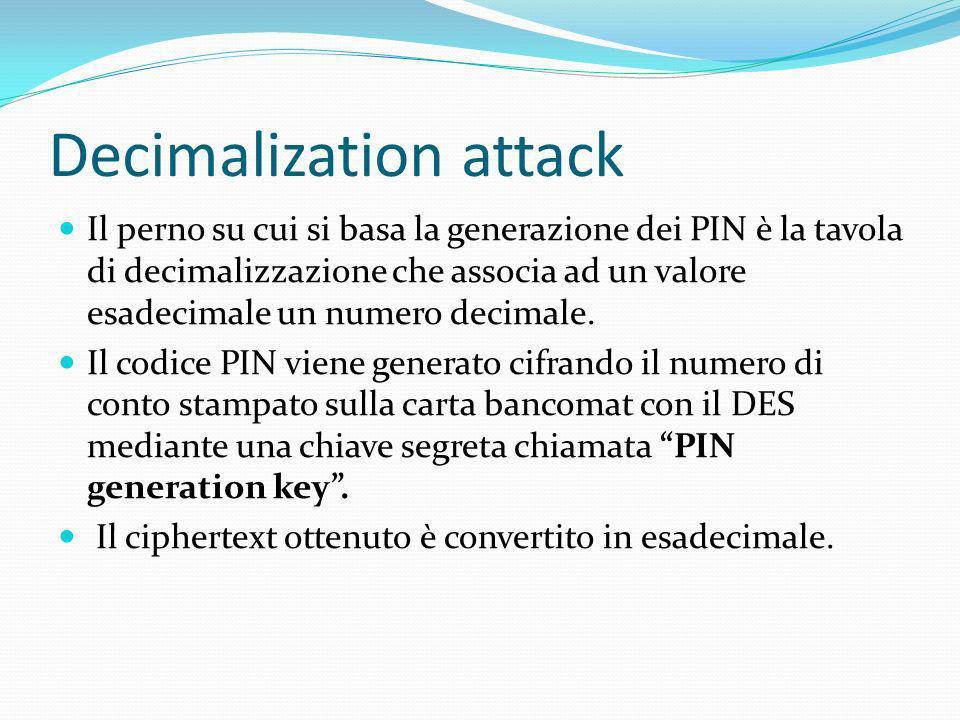 Decimalization attack Il perno su cui si basa la generazione dei PIN è la tavola di decimalizzazione che associa ad un valore esadecimale un numero de
