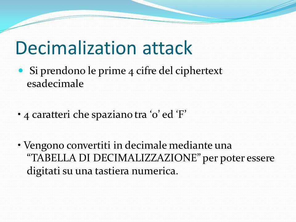 Decimalization attack Si prendono le prime 4 cifre del ciphertext esadecimale 4 caratteri che spaziano tra 0 ed F Vengono convertiti in decimale media