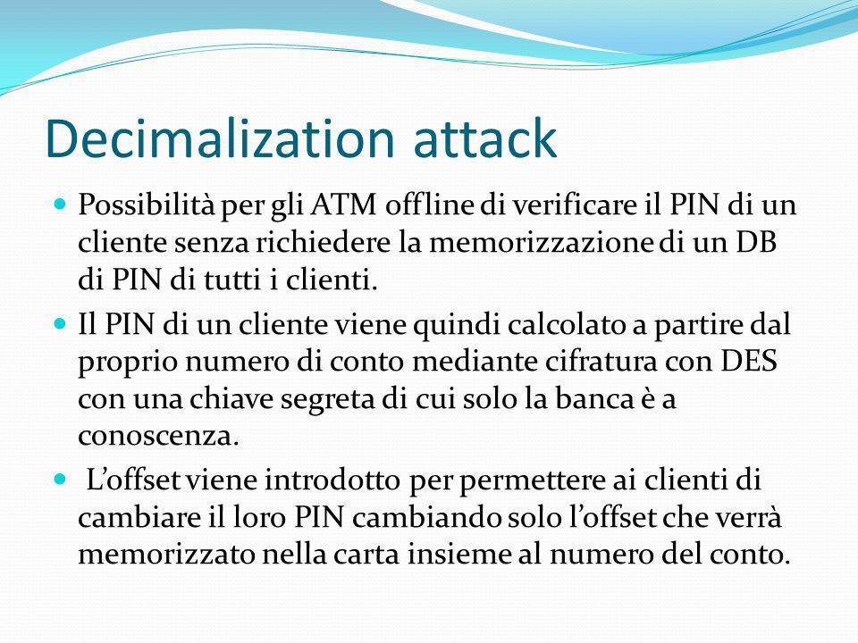 Decimalization attack Possibilità per gli ATM offline di verificare il PIN di un cliente senza richiedere la memorizzazione di un DB di PIN di tutti i
