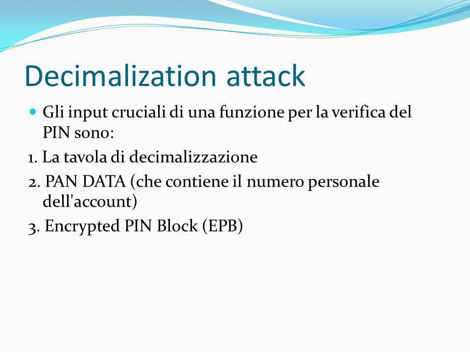 Decimalization attack Gli input cruciali di una funzione per la verifica del PIN sono: 1. La tavola di decimalizzazione 2. PAN DATA (che contiene il n