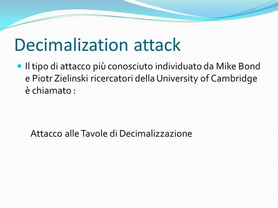 Decimalization attack Il tipo di attacco più conosciuto individuato da Mike Bond e Piotr Zielinski ricercatori della University of Cambridge è chiamat