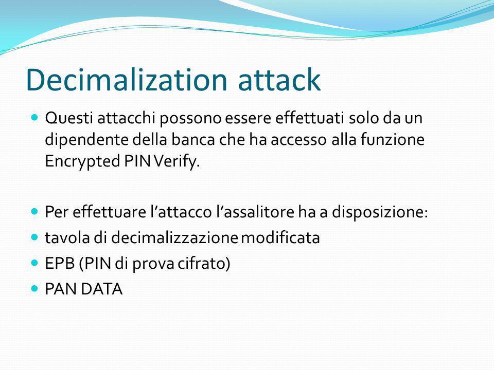 Decimalization attack Questi attacchi possono essere effettuati solo da un dipendente della banca che ha accesso alla funzione Encrypted PIN Verify. P