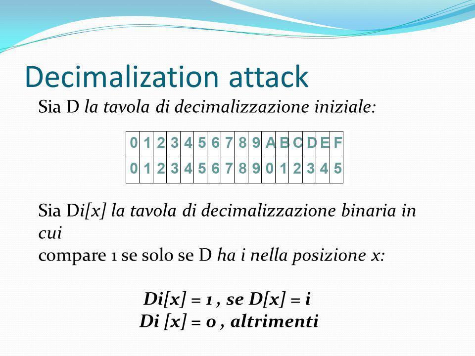 Decimalization attack Sia D la tavola di decimalizzazione iniziale: Sia Di[x] la tavola di decimalizzazione binaria in cui compare 1 se solo se D ha i
