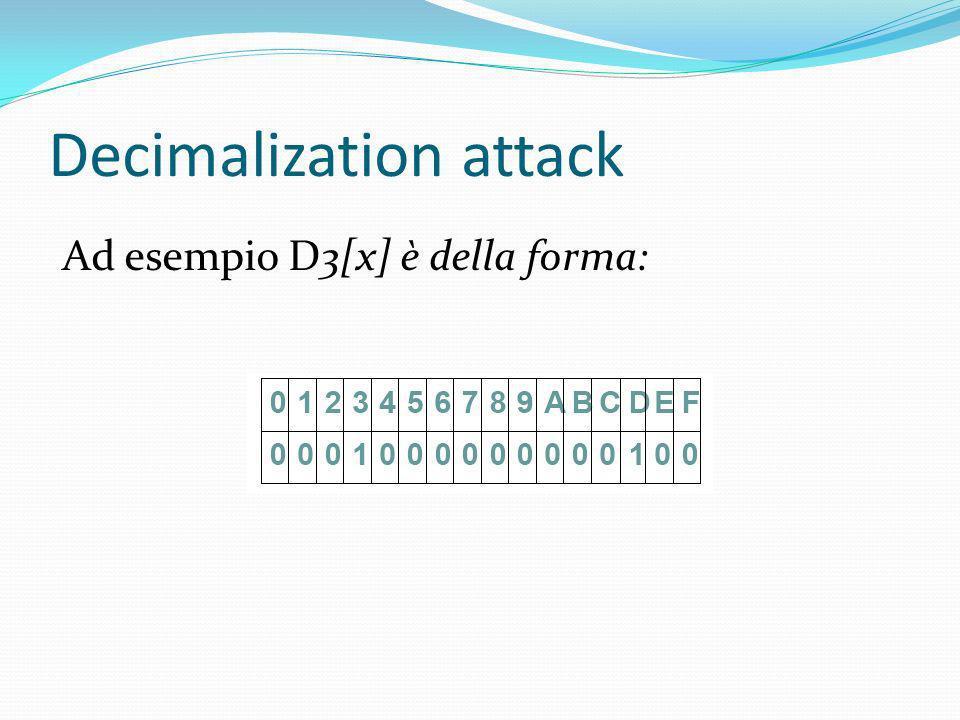 Decimalization attack Ad esempio D3[x] è della forma: