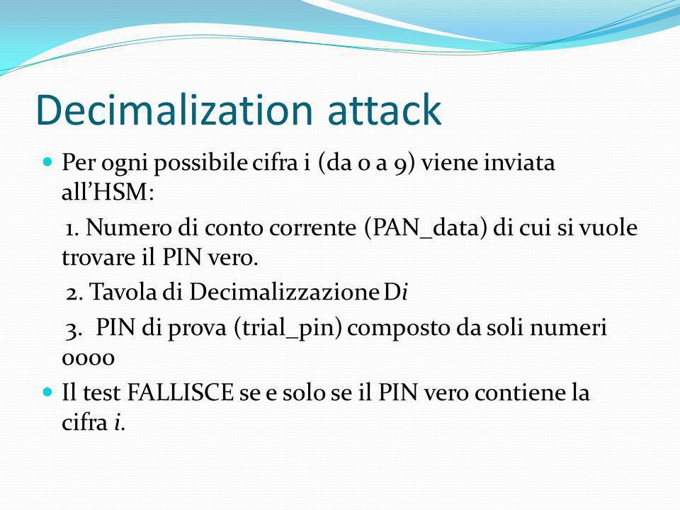 Decimalization attack Per ogni possibile cifra i (da 0 a 9) viene inviata allHSM: 1. Numero di conto corrente (PAN_data) di cui si vuole trovare il PI