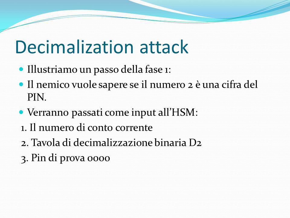 Decimalization attack Illustriamo un passo della fase 1: Il nemico vuole sapere se il numero 2 è una cifra del PIN. Verranno passati come input allHSM