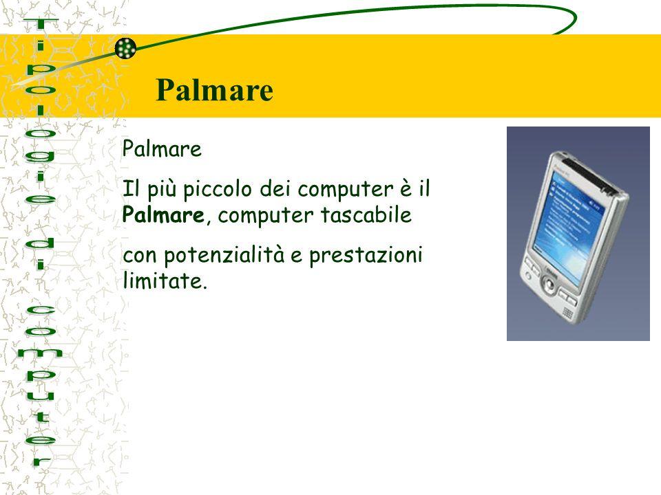 Palmare Il più piccolo dei computer è il Palmare, computer tascabile con potenzialità e prestazioni limitate. Palmare