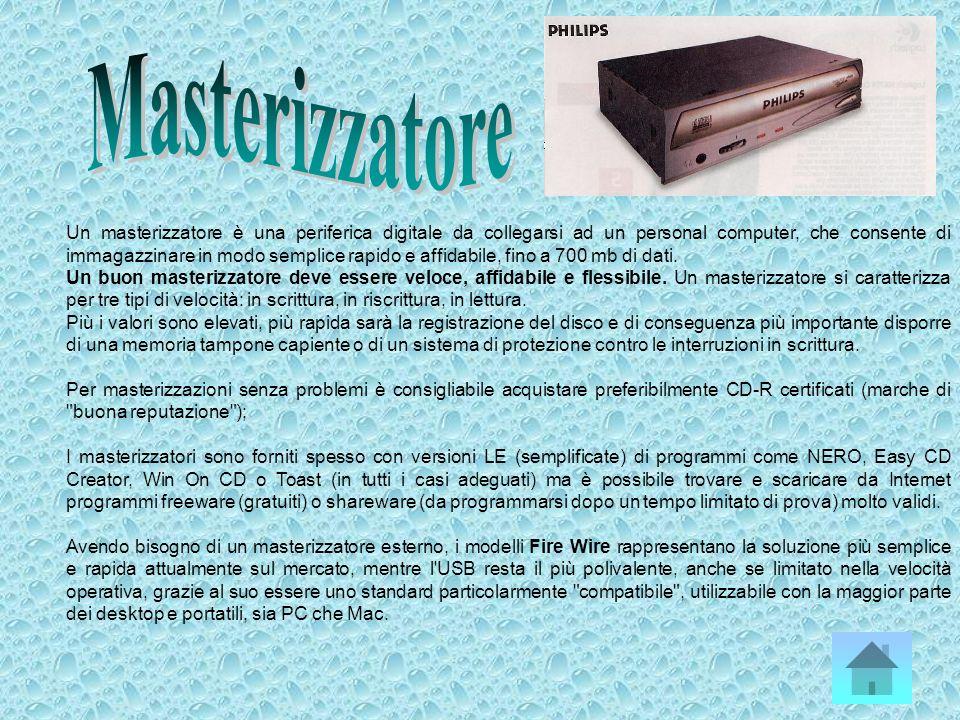 Il mouse fu introdotto assieme ai sistemi operativi di tipo grafico (Macintosh, Windows, Unix e Linux) per semplificare l'invio dei comandi alla macch