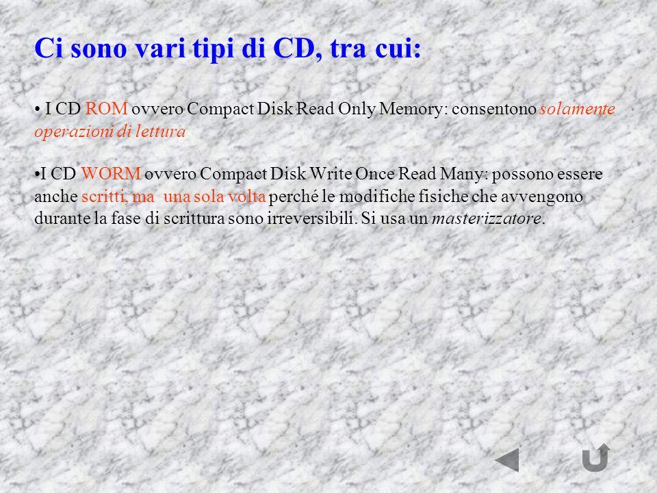 0 1 1 1 0 FONTE LUMINOSA Struttura di un CD