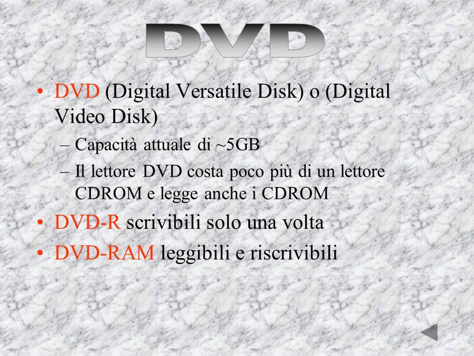 Ci sono vari tipi di CD, tra cui: I CD ROM ovvero Compact Disk Read Only Memory: consentono solamente operazioni di lettura I CD WORM ovvero Compact D
