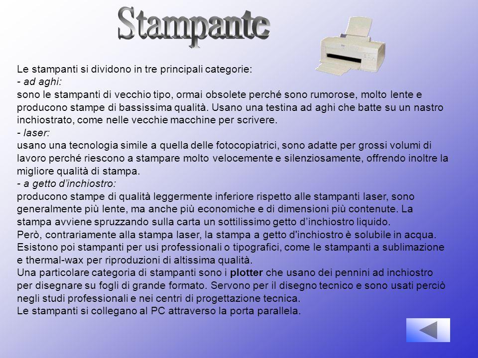 Dispositivi di Output -Stampanti -Monitor