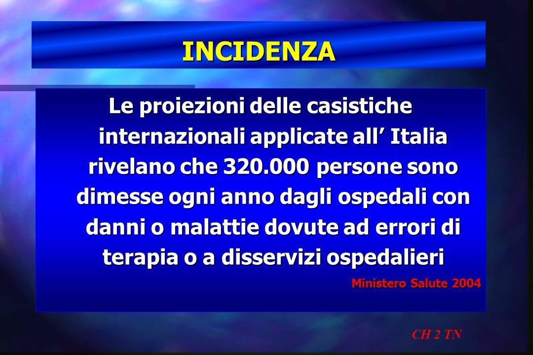 INCIDENZA Le proiezioni delle casistiche internazionali applicate all Italia rivelano che 320.000 persone sono dimesse ogni anno dagli ospedali con da