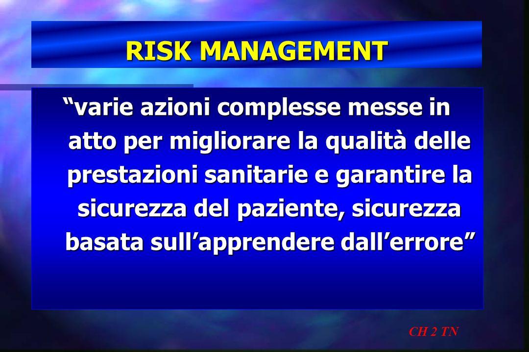RISK MANAGEMENT CH 2 TN varie azioni complesse messe in atto per migliorare la qualità delle prestazioni sanitarie e garantire la sicurezza del pazien
