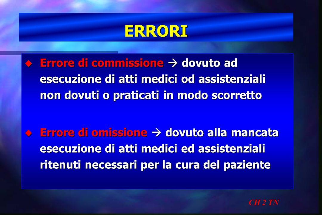 ERRORI CH 2 TN u Errore di commissione dovuto ad esecuzione di atti medici od assistenziali non dovuti o praticati in modo scorretto u Errore di omiss