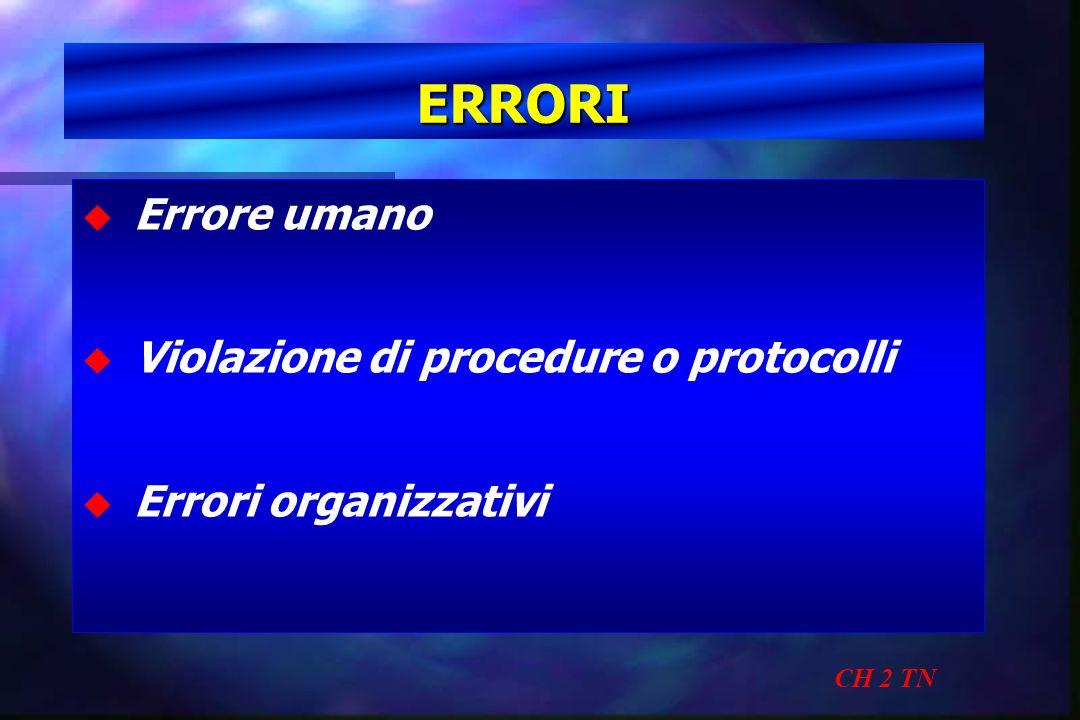 ERRORI CH 2 TN u u Errore umano u u Violazione di procedure o protocolli u u Errori organizzativi