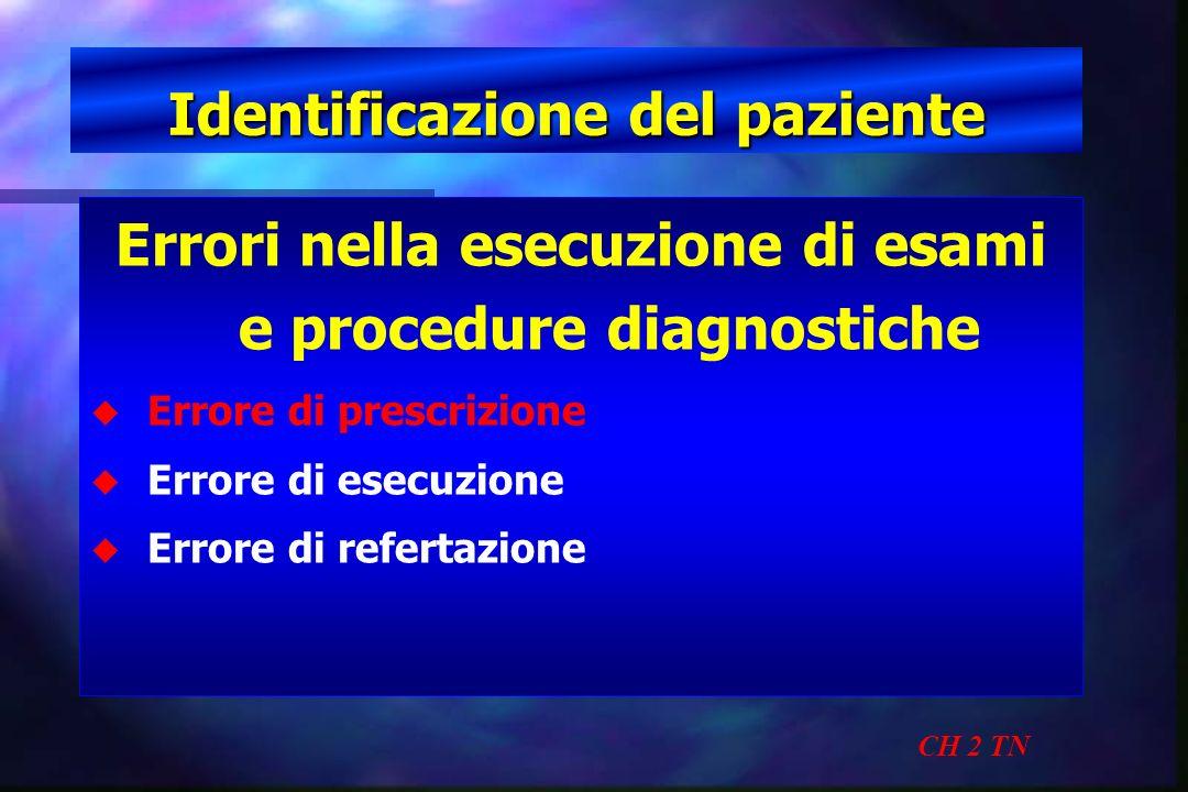 Identificazione del paziente CH 2 TN Errori nella esecuzione di esami e procedure diagnostiche u u Errore di prescrizione u u Errore di esecuzione u u
