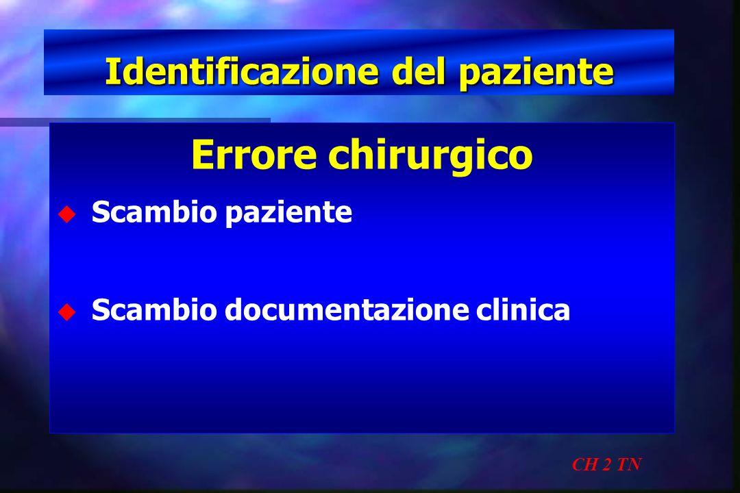 Identificazione del paziente CH 2 TN Errore chirurgico u u Scambio paziente u u Scambio documentazione clinica