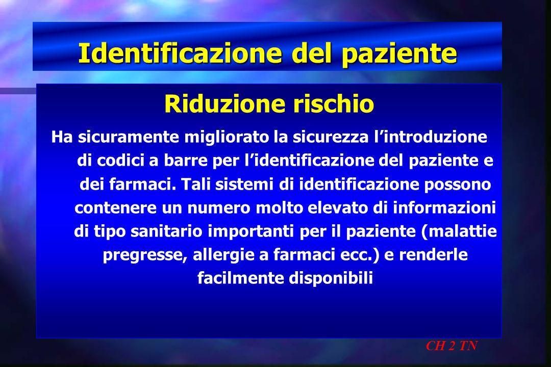Identificazione del paziente CH 2 TN Riduzione rischio Ha sicuramente migliorato la sicurezza lintroduzione di codici a barre per lidentificazione del