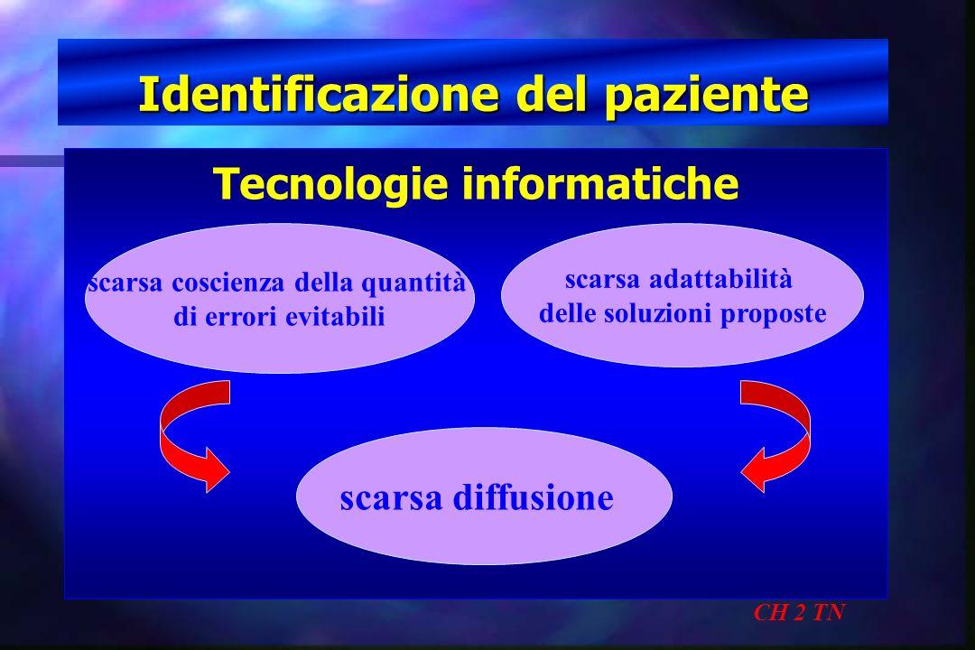 Identificazione del paziente CH 2 TN Tecnologie informatiche scarsa coscienza della quantità di errori evitabili scarsa adattabilità delle soluzioni p