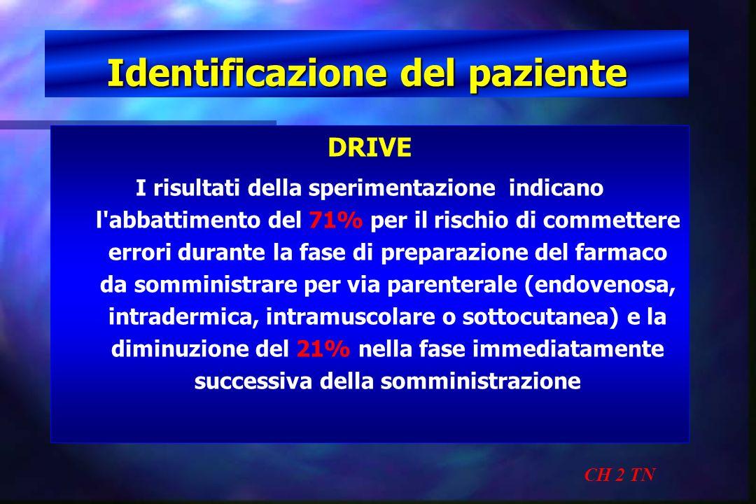Identificazione del paziente CH 2 TN DRIVE I risultati della sperimentazione indicano l'abbattimento del 71% per il rischio di commettere errori duran