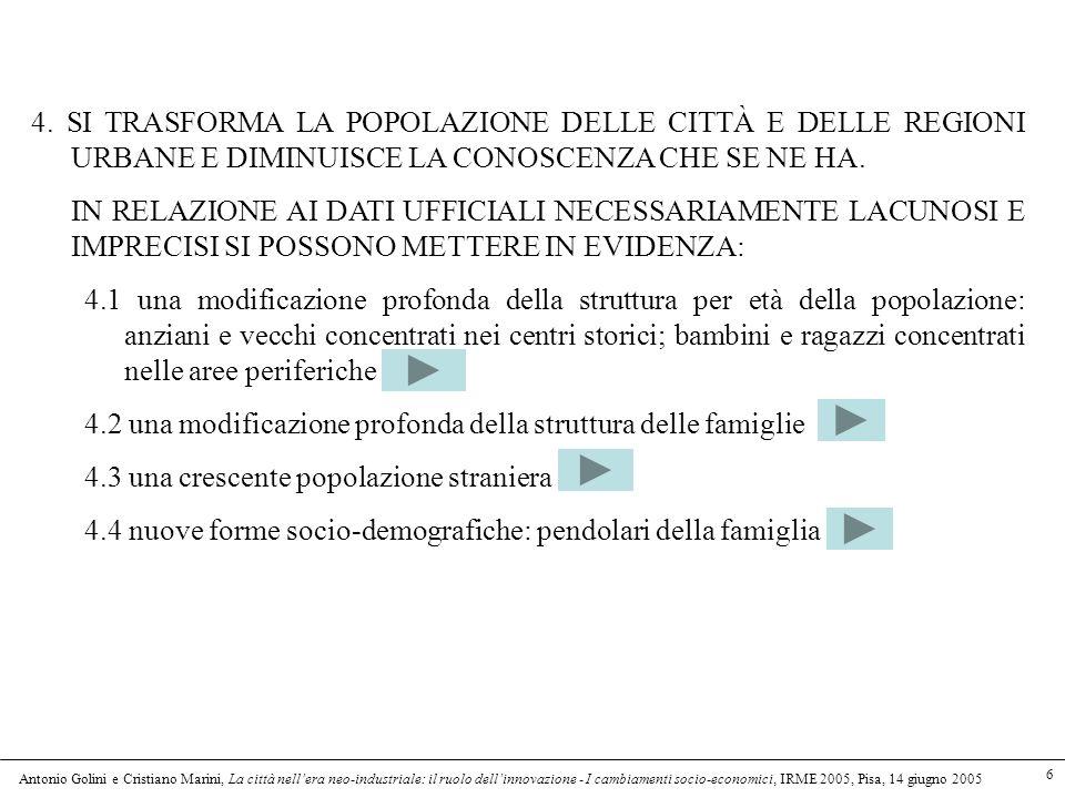 Antonio Golini e Cristiano Marini, La città nellera neo-industriale: il ruolo dellinnovazione - I cambiamenti socio-economici, IRME 2005, Pisa, 14 giugno 2005 6 4.