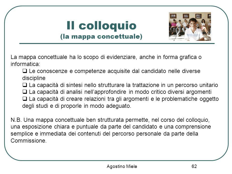 Agostino Miele Il colloquio (la mappa concettuale) La mappa concettuale ha lo scopo di evidenziare, anche in forma grafica o informatica: Le conoscenz
