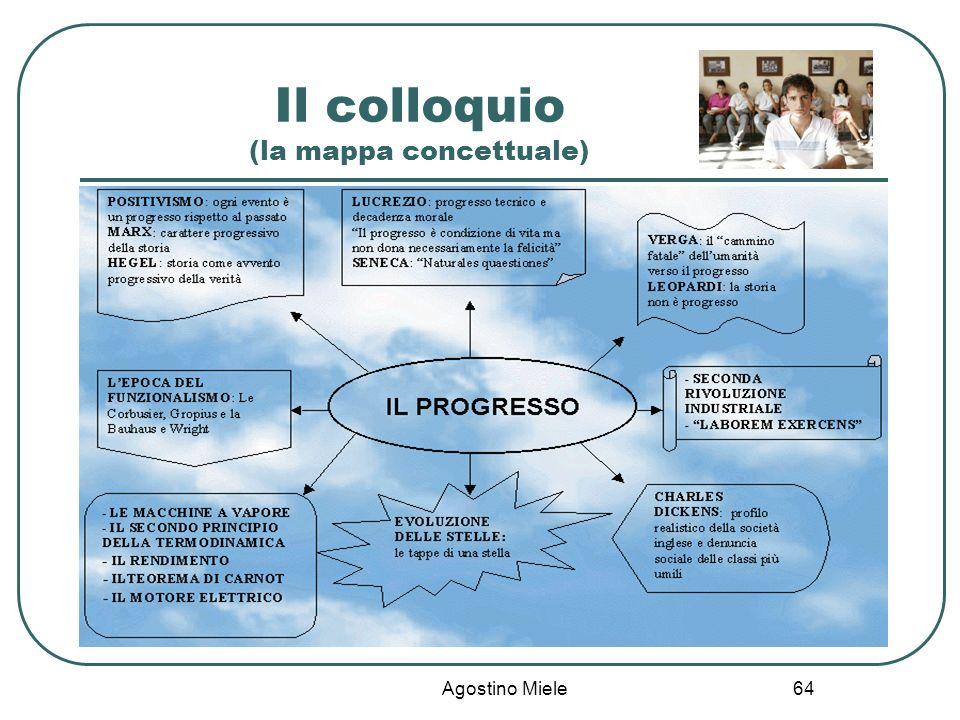 Agostino Miele Il colloquio (la mappa concettuale) 64