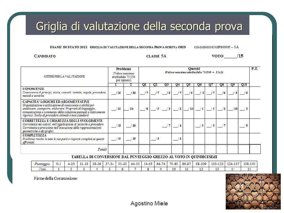 Agostino Miele71