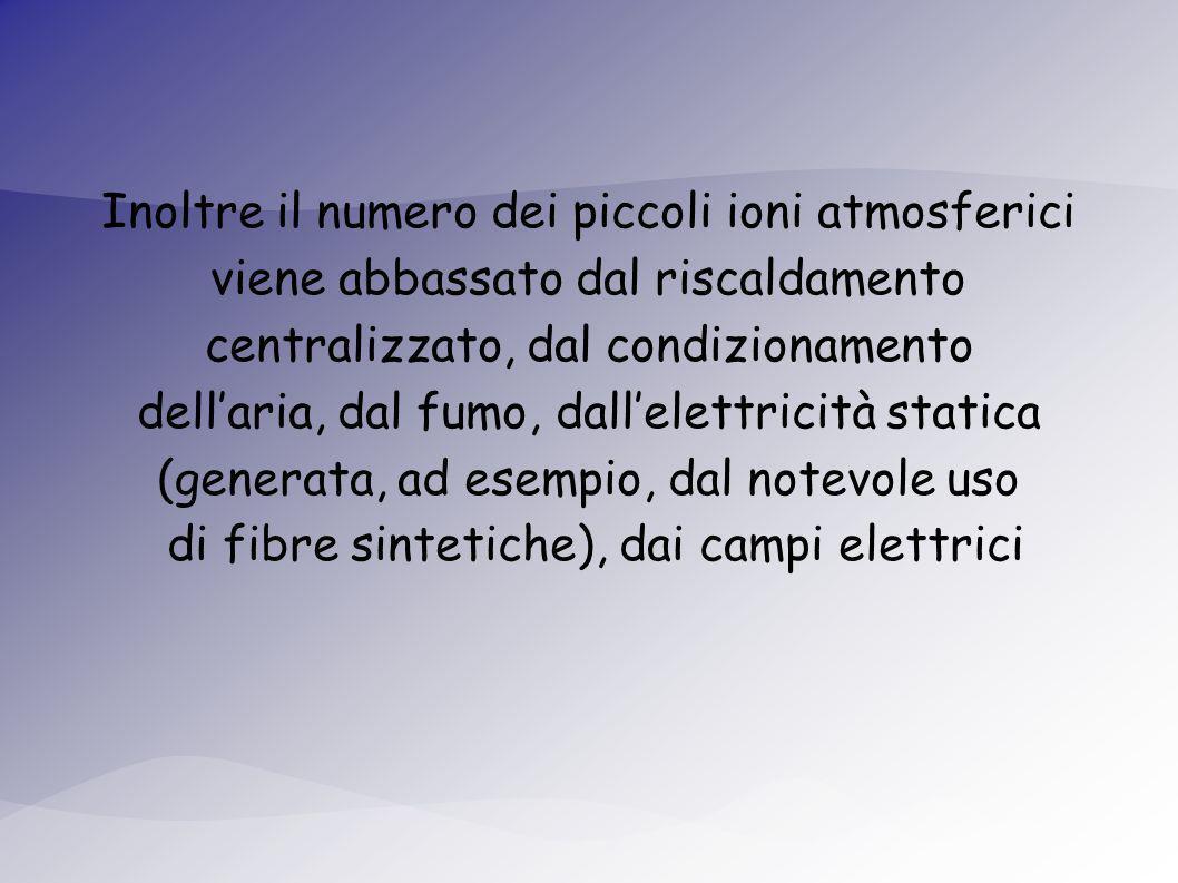 Inoltre il numero dei piccoli ioni atmosferici viene abbassato dal riscaldamento centralizzato, dal condizionamento dellaria, dal fumo, dallelettricità statica (generata, ad esempio, dal notevole uso di fibre sintetiche), dai campi elettrici