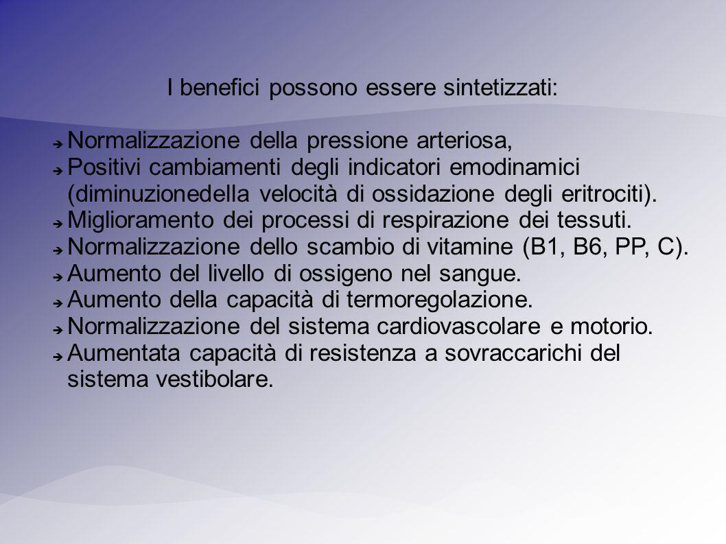 I benefici possono essere sintetizzati: Normalizzazione della pressione arteriosa, Positivi cambiamenti degli indicatori emodinamici (diminuzionedella velocità di ossidazione degli eritrociti).