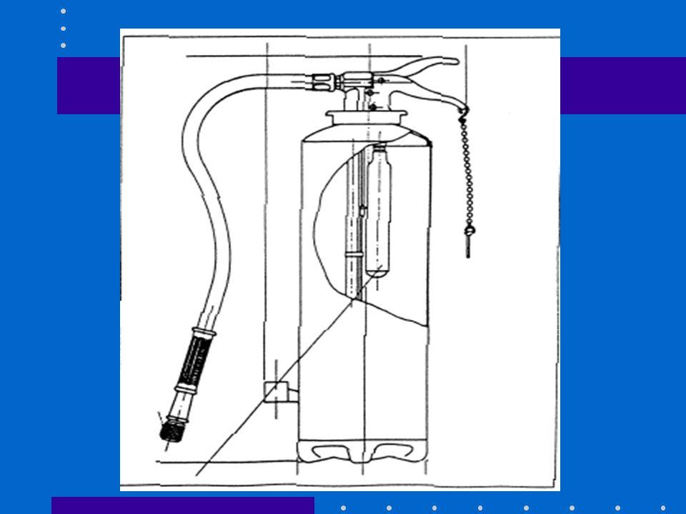 2. ESTINTORI A POLVERE CHIMICA Questi tipi di estintori possono essere considerati come estintori a CO 2 con migliori caratteristiche di impiego. 3. E