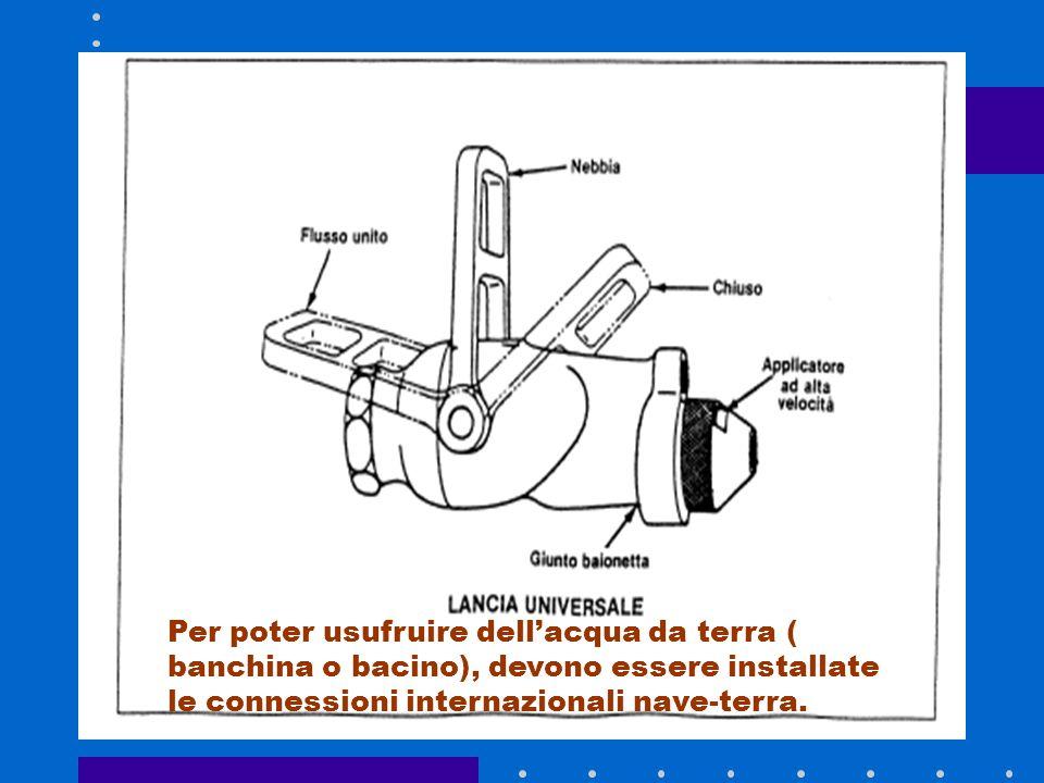GLI IMPIANTI DI SPEGNIMENTO DI INCENDIO DI TIPO FISSO tubolature Limpianto antincendio sulle navi è costituito da un sistema fisso di tubolature alime