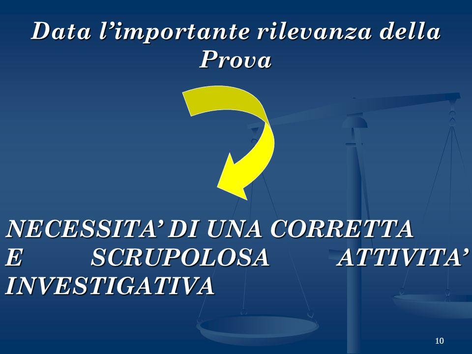 10 Data limportante rilevanza della Prova NECESSITA DI UNA CORRETTA E SCRUPOLOSA ATTIVITA INVESTIGATIVA