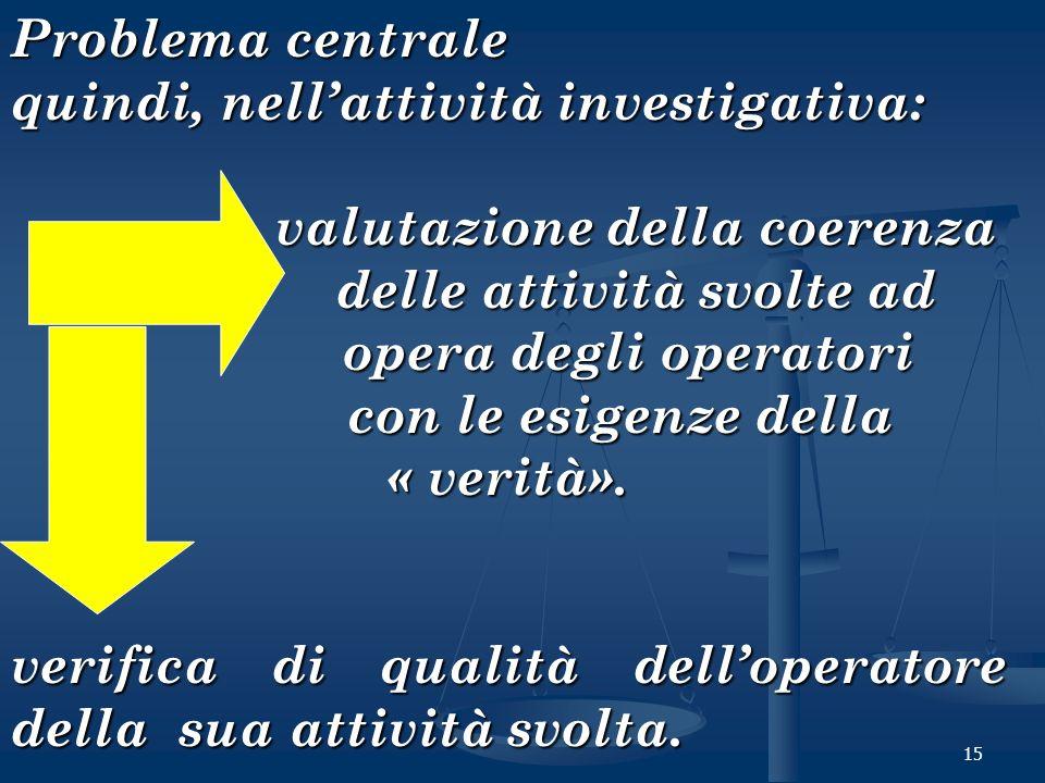 15 Problema centrale quindi, nellattività investigativa: valutazione della coerenza valutazione della coerenza delle attività svolte ad delle attività