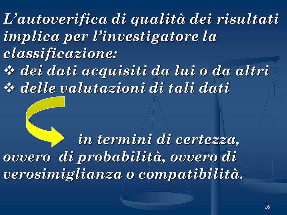 16 Lautoverifica di qualità dei risultati implica per linvestigatore la classificazione: dei dati acquisiti da lui o da altri dei dati acquisiti da lu