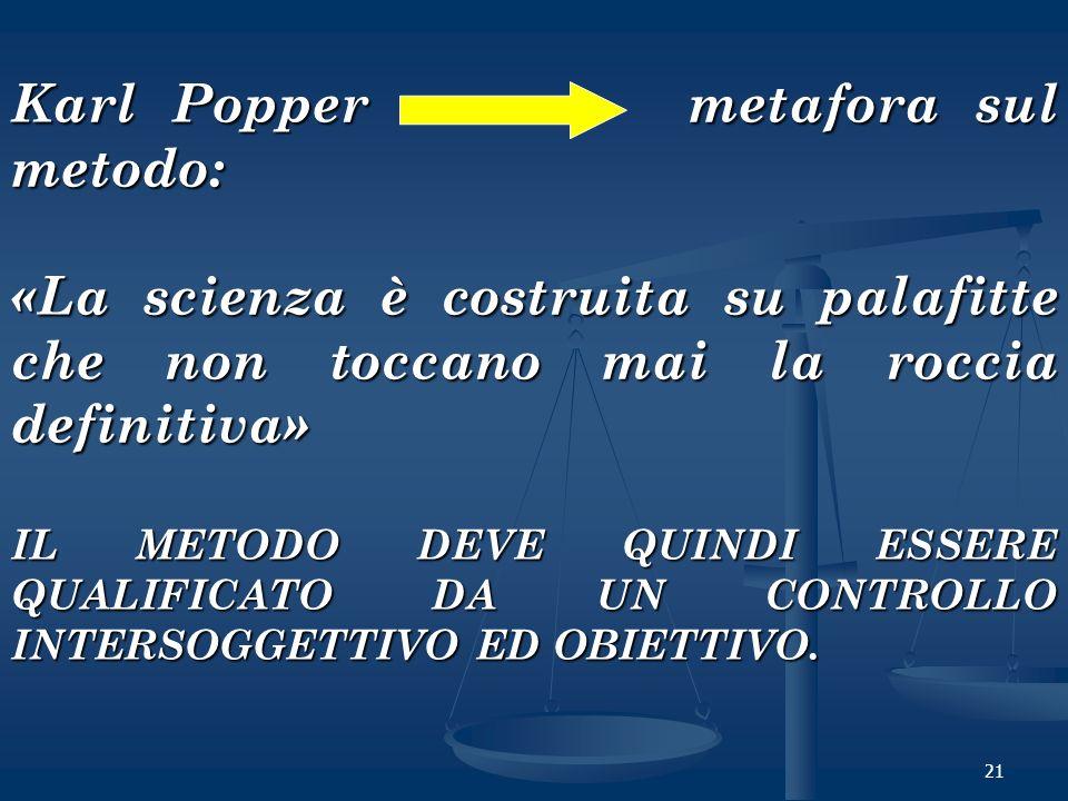 21 Karl Popper metafora sul metodo: «La scienza è costruita su palafitte che non toccano mai la roccia definitiva» IL METODO DEVE QUINDI ESSERE QUALIF