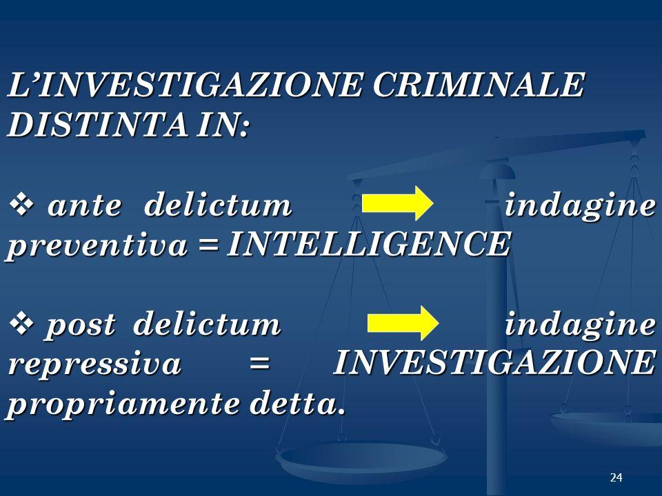 24 LINVESTIGAZIONE CRIMINALE DISTINTA IN: ante delictum indagine preventiva = INTELLIGENCE ante delictum indagine preventiva = INTELLIGENCE post delic