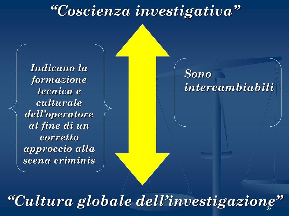 37 Coscienza investigativa Cultura globale dellinvestigazione Indicano la formazione tecnica e culturale delloperatore al fine di un corretto approcci